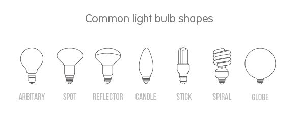 Light Bulb Shapes | ideas4lighting