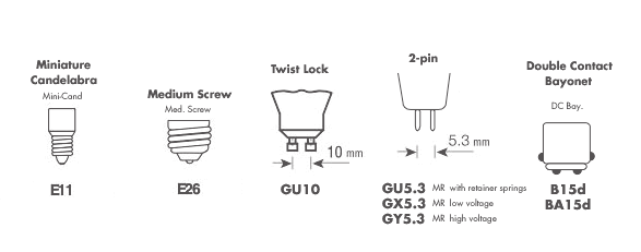 US Light Bulb Base Types | ideas4lighting
